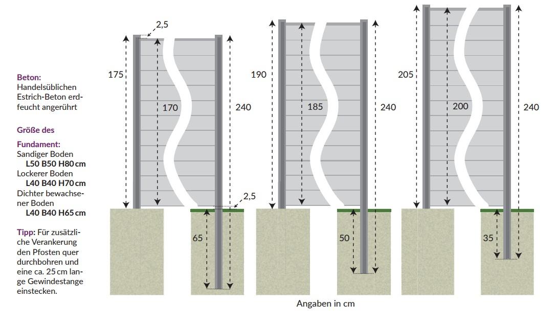 Fenstergrau Basicline Sichtschutzzaun Pvc Kunststoff Grau